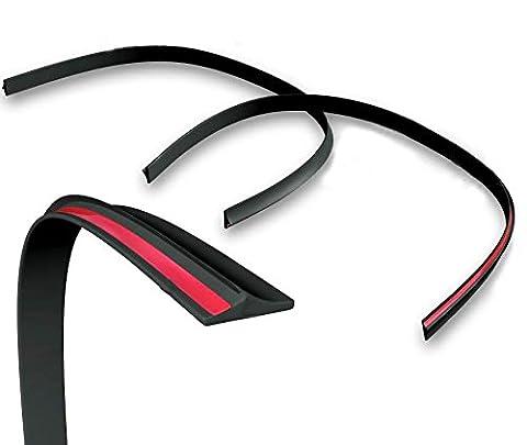 Kotflügelverbreiterung (2 Stück) 13mm pro Seite universell passend für viele Fahrzeuge (Cadillac Deville Dts)