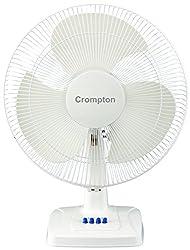 Crompton TF Fizzair 16 TFFIZZAIRHS16-OPW Fan (Opal White)