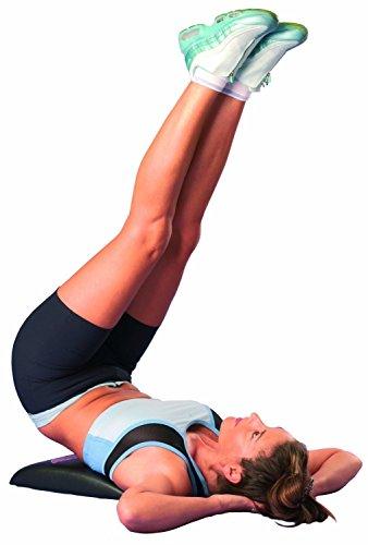 Abdominal Mat SitUp – Exercise Mats