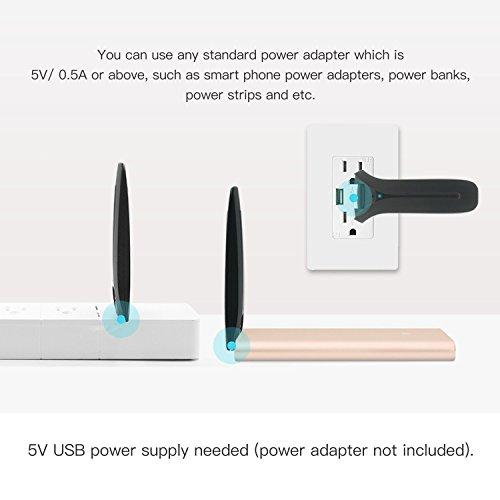Meross MRE220 USB WIFI Extender Wireless WiFi Range Extender