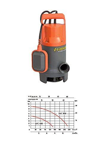 sporen-euromatic-svc-900-pumpe-automatische-tauchpumpe-900-w-tauchpumpe-50-mm-forderhohe-9-mt-dunkel
