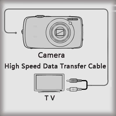 AV-Kabel für Kodak Easyshare One 6MP ONE Zoom 6MP, P712P850P880Kamera Zoom, 6 Megapixel Kodak Easyshare