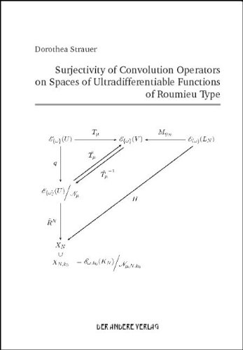 Surjectivity of Convolution Operators on Spaces of Ultradifferentiable Functions of Roumieu Type