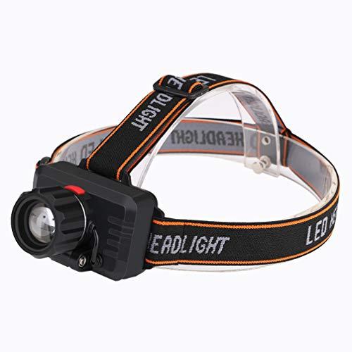 Asolym Faros USB Recargables Faros Fuertes Exteriores Resistentes al Agua Faros con Zoom 3 Modos de iluminación adecuados para Acampar, Pescar y Caminar