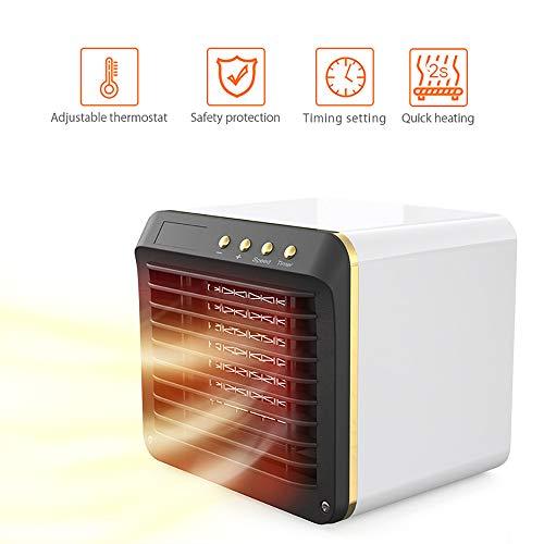 Huainiu Calefactor Enchufe Portatil