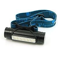 lokep USB batteria lampada frontale a LED, Mini leggero torcia, multifunzione testa lampada può essere un Power Bank, IPX6impermeabile e corpo in lega di alluminio, Uomo, Black