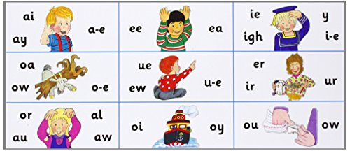 Jolly Phonics Letter Sound Strips (pack of 30 Strips) by Sue Lloyd (1-Jan-2002) Hardcover