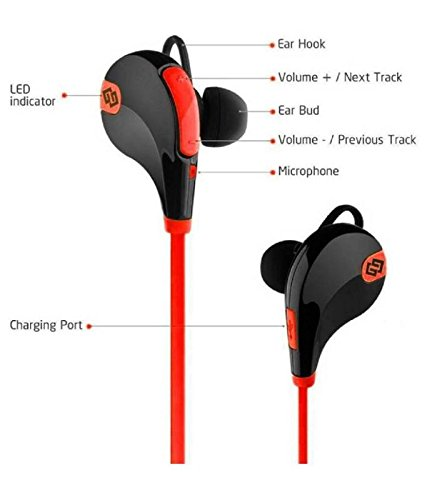 Most awaited Bluetooth Earphone with feature of Newest Design ||new edge technology ||Stereo Sound ||Sweat Proof ||Premium Look||Professional Bluetooth 4.1 Wireless Stereo Sport Headphones Headset Compatible with your WickedLeak Wammy Titan 4  available at amazon for Rs.1099