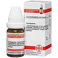 GUNPOWDER comp.C 30 Globuli,10g preisvergleich bei billige-tabletten.eu