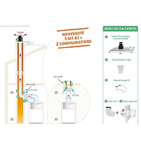 Kit Lüftern B232in 1Wand und Deckenhalterung für Brennwertkessel–Gas und Heizöl