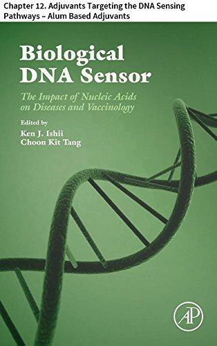 biological-dna-sensor-chapter-12-adjuvants-targeting-the-dna-sensing-pathways-alum-based-adjuvants