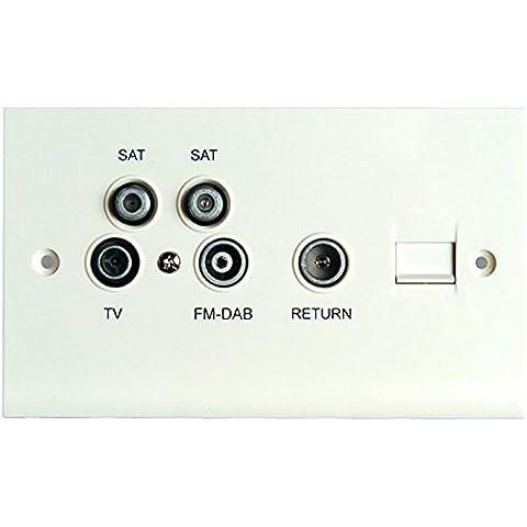 Mât Téléphone numérique Retour PROception blindé Double Plaque murale avec port sat1-sat2-tv-fm/DAB