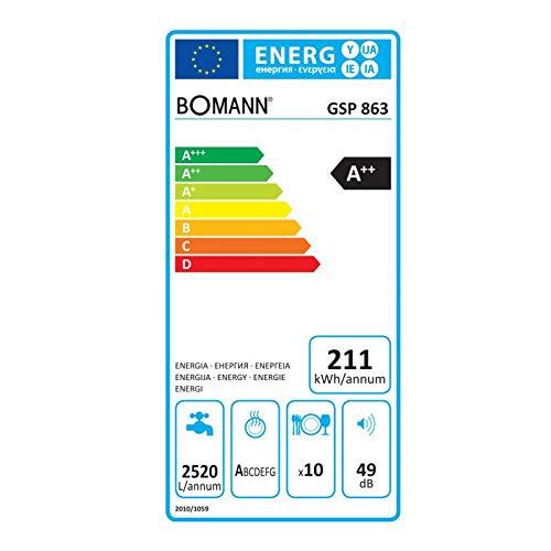 Bomann GSP 863 Unterbaugeschirrspüler/A++ / 211 kWh/Jahr / 2520 liter/jahr/Startvorwahl