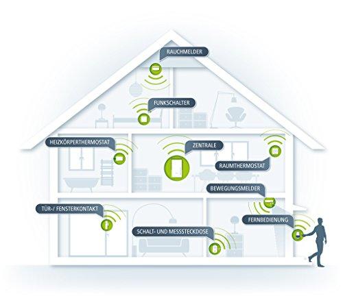 devolo Home Control Zentrale (Smart Home Steuereinheit, Z-Wave Hausautomation, intelligente Haussteuerung per iOS/Android App, Smarthome zum Selbermachen) weiß - 6