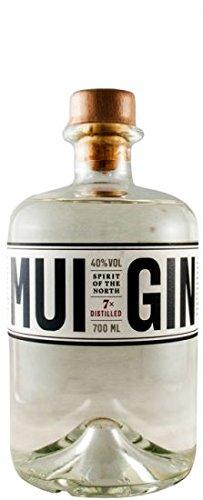 Gin Mui