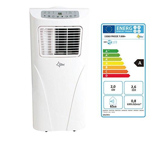 Suntec Wellness 13201 SUNTEC mobiles lokales Klimagerät Move [Räume bis 60 m³ (~25m²), Kühlen + Entfeuchten, 7.000 BTU/h, Energieeffizienzklasse A], Weiß