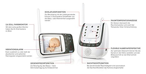 NUK Video-Babyphone Eco Control+ Video - 4