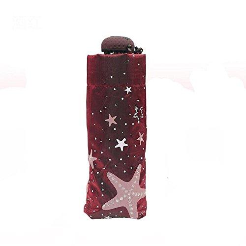 lxtx-ultra-small-ultra-light-pocket-phone-umbrella-3