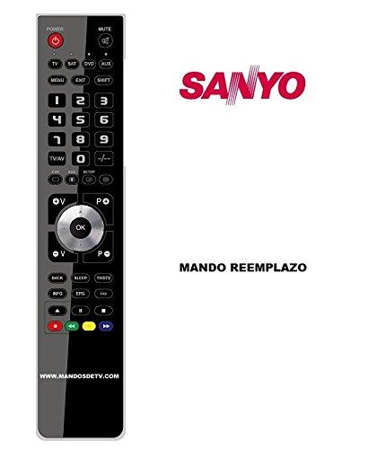 mando-tv-sanyo-ce27ld6bk-c