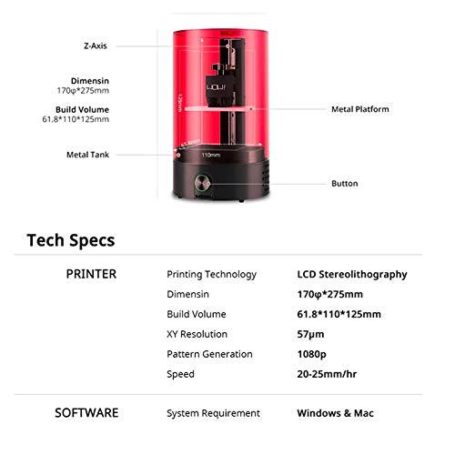 WOW! – SparkMaker - 6