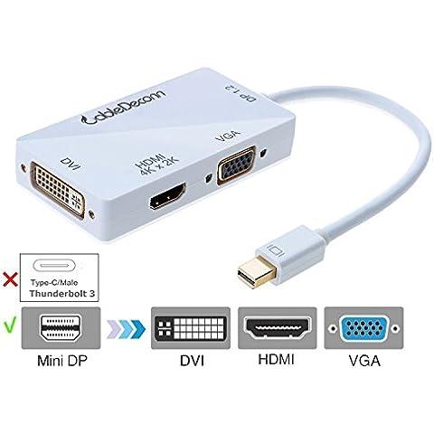 CableDeconn Mini Displayport (puerto Thunderbolt compatible) a HDMI/DVI/VGA macho a hembra 3-en 1 adaptador de Displayport 1,2 permite Playwell 4 K X 2 K resolución, 3d Full Hd más allá de