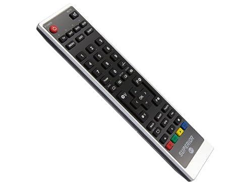 Superior Ersatz Fernbedienung für PANASONIC EUR511200[TV]