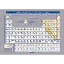 Tabla peri—dica de los elementos qu'micos, DIN A4: Tabla Periódica de los Elementos (Láminas de Ciencias)