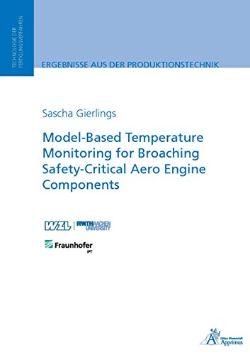 Model-Based Temperature Monitoring for Broaching Safety-Critical Aero Engine Components (Oberfläche überwachen)