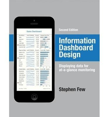 [{ Information Dashboard Design: Displaying Data for At-A-Glance Monitoring (Second Edition, Second) By Few, Stephen ( Author ) Aug - 15- 2013 ( Hardcover ) } ]