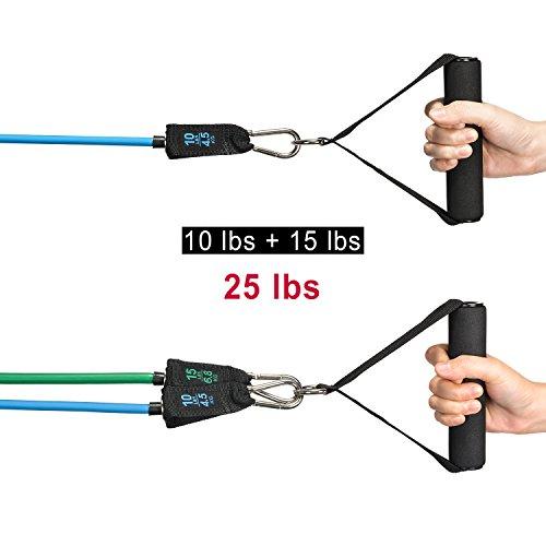 Zoom IMG-1 odoland set elastici fitness con