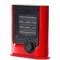 Calentador Hogar Baño PTC Cerámica Calefacción Volcado Falla de energía Material ignífugo Calefacción de bajo consumo