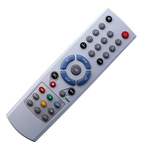 Original Fernbedienung Remote Control für RC0896-V4 Eurosky Schneider SKY