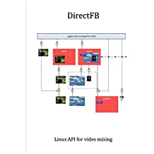 DirectFB: Linux API for video mixing