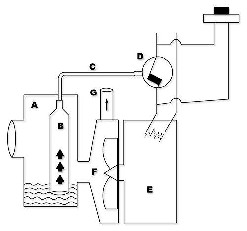 wiltec 3 1 hebeanlage abwasserpumpe pumpe kleinhebeanlage f kalien wc h cksler radio. Black Bedroom Furniture Sets. Home Design Ideas