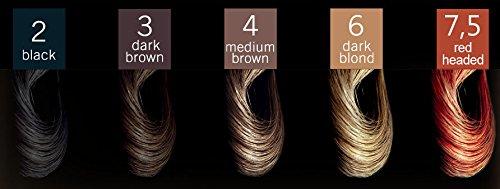 K pour Karité - Mascara cheveux roux 7,5