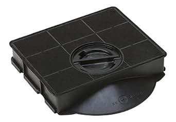 drehflex kohlefilter aktivkohlefilter filter. Black Bedroom Furniture Sets. Home Design Ideas