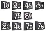 Hausnummer/Hausschild Edelstahl H20cm/200mm in 2D Design ITC-Bauhaus (0 1 2 3 4 5 6 7 8 9) und 1 x Acryplatte 35cm x 28cm in diamant-anthrazit - mit Zusatzbefestigung