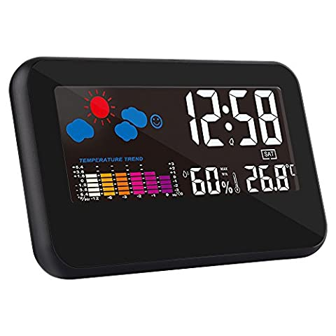 Otao Digital Hygrometer Room Thermometer Large LCD Screen Voice Control Backlight Alarm Clock Humidity Gauge Indoor Temperature Humidity Monitor Sensor Humidity Meter with USB Cable (adapter not