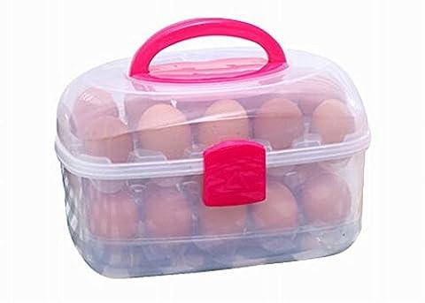 Kitchen Storage Plastic Egg Storage Boxes Eggs Holder, 30 Pockets,