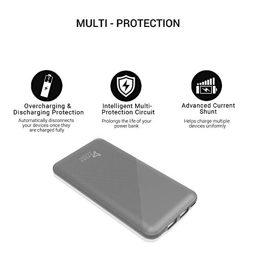 Syska Power Core 100 P1015B-GY 10000mAH Lithium Polymer Power Bank (Gray) Image 7