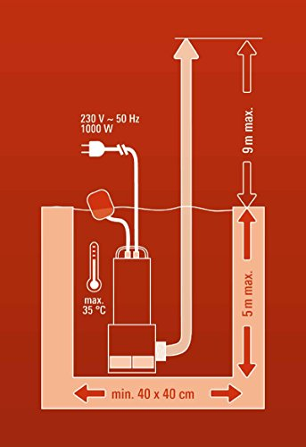 Einhell Schmutzwasserpumpe GC-DP 1020 N (1000 W, max. 18000 l/h, max. Förderhöhe 9 m, Fremdkörper bis 20 mm, Edelstahl) - 11