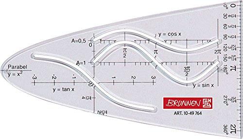 Brunnen 1049764 Parabel / Zeichenschablone (für Schule, glasklar)