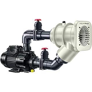 Gegenstromanlage Aqua Flow Jet mit Luftperlbad