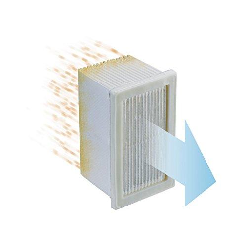 Makita 196165-5 Filterelement HEPA