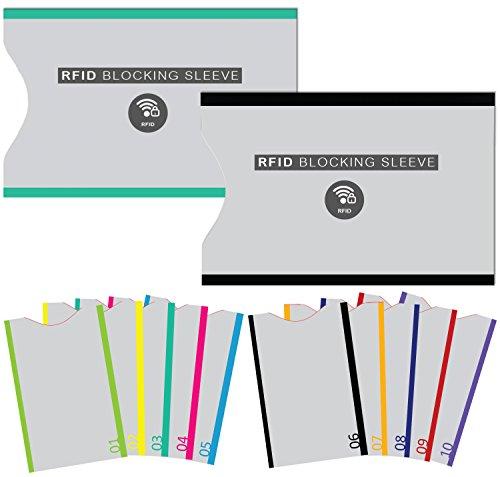 12 Protectores Bloqueo Prevenir RFID – Fundas Tarjeta