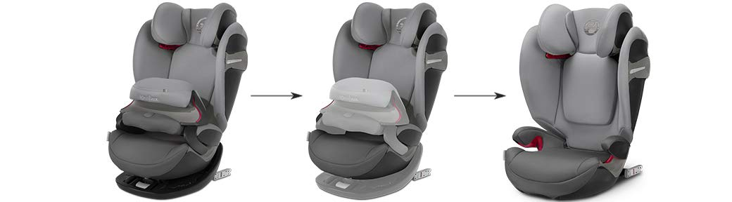 cybex Gold Pallas S-Fix Car Seat, Group 1/2/3, Manhattan Grey  Group 1/2/3 combination car seat. suitable from 9 - 36kg. designed to be used until a maximum height of 150cm, approximately 12 years. The optimized impact shield of the pallas s-fix reduces the risk of serious neck injuries without confining the child. shield suitable until 18kg. The integrated lisp. system offers increased safety in the event of a side-impact collision by reducing the forces by approximately 25%. 3