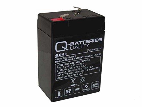 Preisvergleich Produktbild Ersatzakku kompatibel Johnlite CY-0112 6V 4AH 20 HR 6V 6 Volt 6Ah AGM Blei Accu
