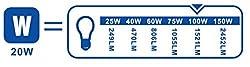 LED-Baustrahler Test: NPH LED-Baustrahler 20 Watt