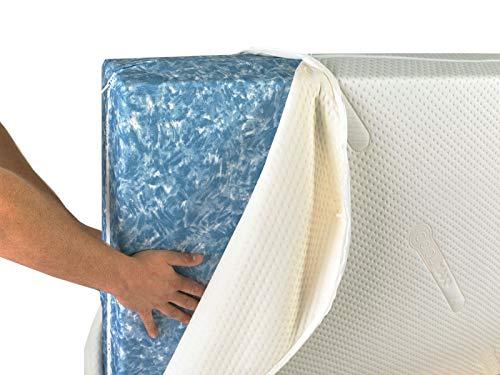 Direct Manufacturing Coolmax Memory Foam Matratzenauflage Bezug mit Reißverschluss Größe-Euro Super King Size IKEA 180cm x 200cm, 4
