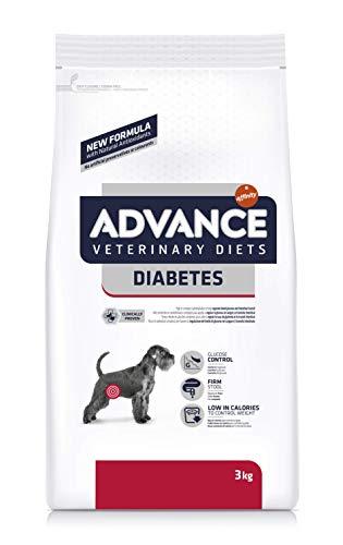 Advance diabetes colitis...